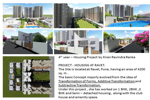 4TH Year Design Problem On Housing At Ravet,  For 1-BHK, ,2-BHK, 3-BHK And Semi-Detached Bungalow, Including Club House.
